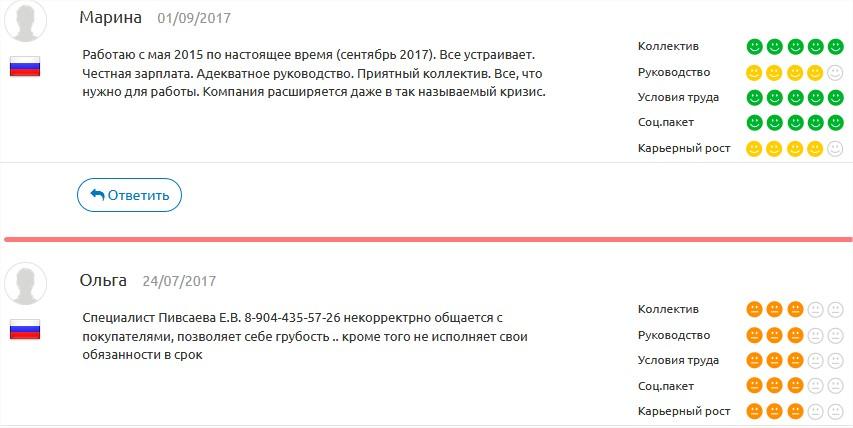 Как удалить компанию с сайта mnenie-sotrudnikov.ru?