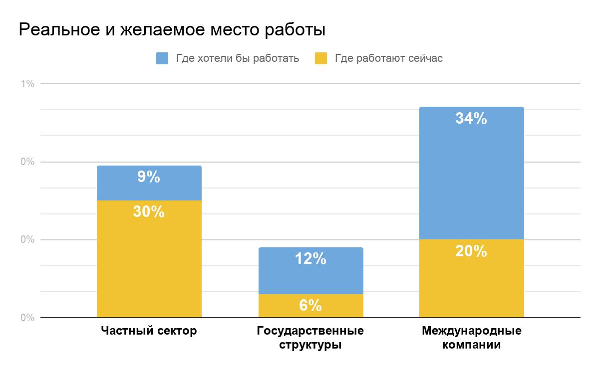 Репутация.Москва отзывы