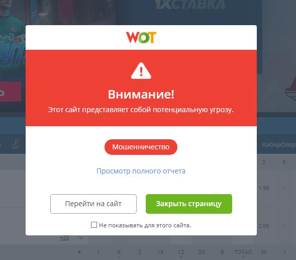 Скрин с MyWOT о вредоносном сайте