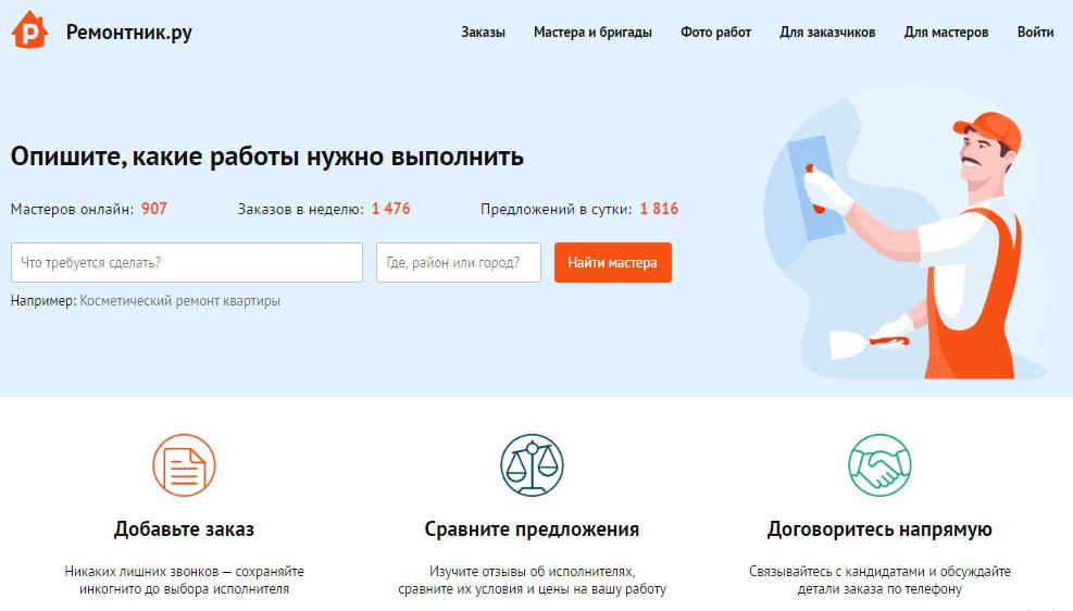 Маркетинг в условиях кризиса: истории выживания российских предпринимателей