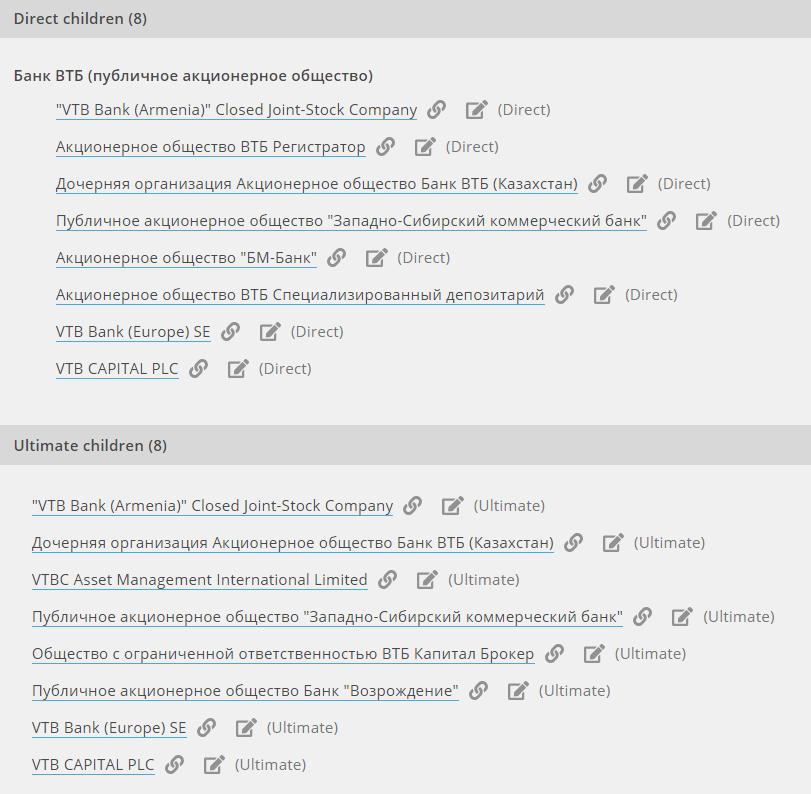Дочерние предприятия ВТБ, имеющие свои LEI коды. Скриншот gleif.org